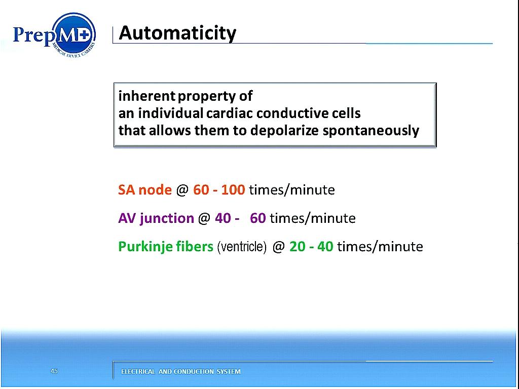 https://preponline.s3.amazonaws.com/presentations/c/f/a/cfa456ed-f4ac-4af4-8466-690be5c83d60/slide_0013_full.jpg